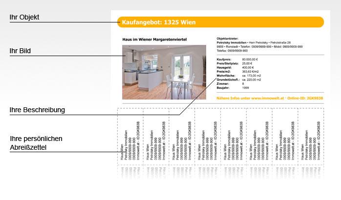 Abrei 223 Zettel Bzw Aushangzettel F 252 R Wohnungen H 228 User
